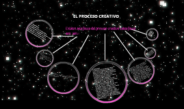 Copy of EL PROCESO CREATIVO