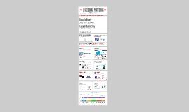 Linkedin Hirdetési platformok - DrLinkedin