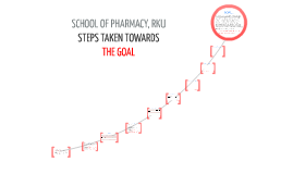Initiatives & Development at School of Pharmacy, RKU