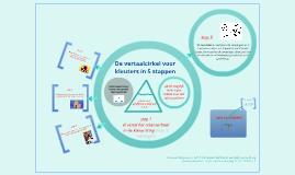 Copy of De vertaalcirkel voor kleuters