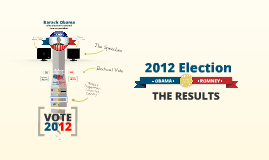 Copy of Election Results Prezi