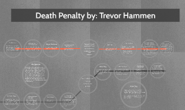 Copy of Death Penalty