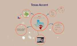 Copy of Texas Accent