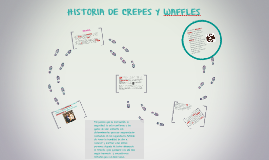 Copy of HISTORIA DE CREPES Y WAFFLES