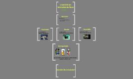 Copy of Maturaprojekt HTL Dornbirn