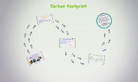 Carbon Footprint HSIE 2H 2014