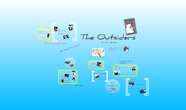Copy of The Outsiders introduction