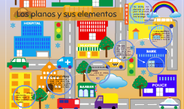 Copy of Los planos y sus elementos