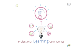 Copy of Copy of Professional LEARNING Communities