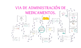 Copy of ViA DE ADMINISTRACIÓN DE MEDICAMENTOS.
