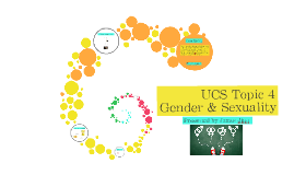 CHIN2000 Topic 4 Gender & Sexuality