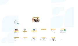 Copy of Mesas de servicio y evolución