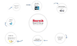 Bosch Rexroth_Retrofits