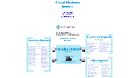 CFA Institute Research Challenge: 2014-15 Tournament Bracket