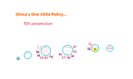 TOK- China's One Child Policy