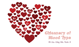 Chicanery of blood type