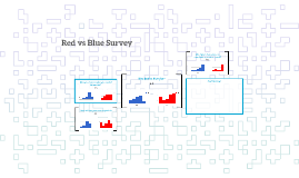 Red vs Blue Survey