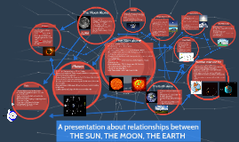 Relationships between THE SUN THE EARTH THE MOON