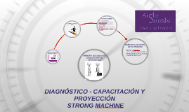 PROPUESTA STRONG MACHINE