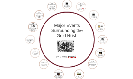 Major Events Surrounding the Gold Rush