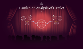 English Literature 12: Hamlet