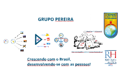 Copy of Projeto Kit Estudante - Grupo Pereira