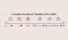 Socials Timeline
