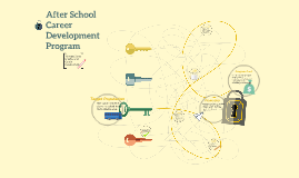 After School Career Development Program