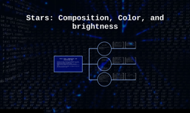 Stars: Composition, Color, and brightness