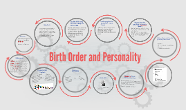 an analysis of birth order and the effects on personality There are many different theories by different theorists about birth order and the  effect on personality alfred adler was a psychologist and.