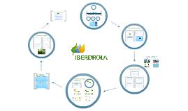 Análisis sobre Iberdrola