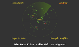 Copy of Die Kuba Krise -