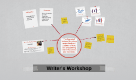 The Impact of Writer's Workshop