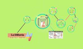 Copy of Métodos Anticonceptivos Químicos