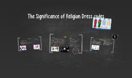 The Significance of Religion Dress codes