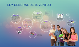 Copy of LEY GENERAL DE JUVENTUD