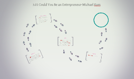 Copy of 3.01 Could You Be an Entrepreneur-Michael Kors