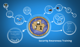 Copy of Security Awareness Training 2013