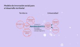 Modelo de innovación social para el desarrollo territorial