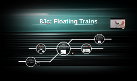 8Jc: Floating Trains