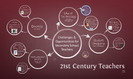 Teachers in the 21st Century Classroom