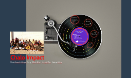 Copy of Copy of Chalo Impact