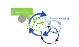SLU Recycles!