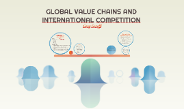GLOBAL VALUE CHAINS AND INTERNATIONAL COMPETITION