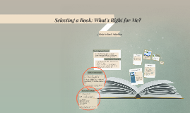 Selecting a Book: What's Right for Me?