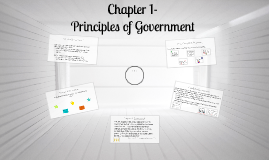 Govt Chapter 1