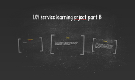 1.04 service learning prject part B