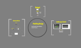 Modeling Design