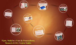 Tipos, Modelos y Usos de Procesadores, Memoria RAM y Tarjeta