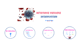 Infectious diseases introduction